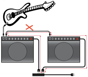 The typical ground loop using two Guitar Amps
